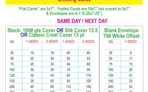 Greeting Cards - Price Chart